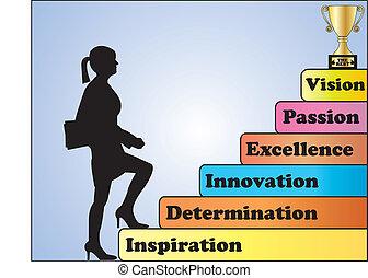 business, -, homme, reussite, étapes, concept