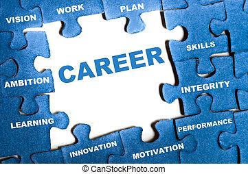 carrière, puzzle