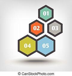 cinq, hexagones