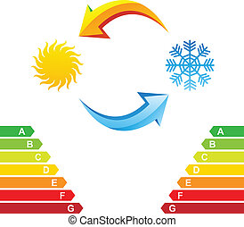 classe, énergie, diagramme, conditionnement, air