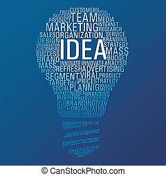 commercialisation, idée, communication