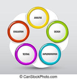 développement, vecteur, système, cycle