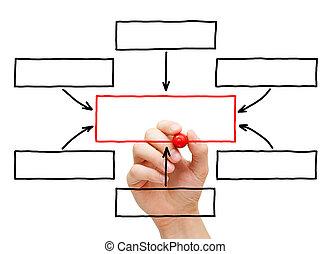 dessin, organigramme, main, vide