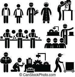 directeur, ouvrier, usine, fonctionnement