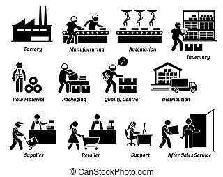 distributeur, icônes, usine, processus, set., détaillant, fabrication, fournisseur, production