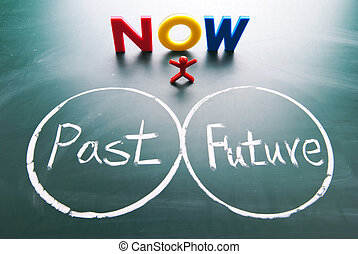 entre, future., homme celui, passé