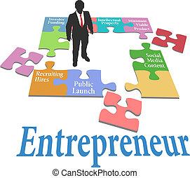 entrepreneur, modèle, démarrage, trouver, business