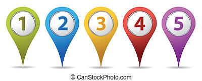 epingles, emplacement, nombre