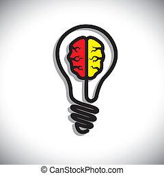 génération, concept, solution, créativité, idée, problème