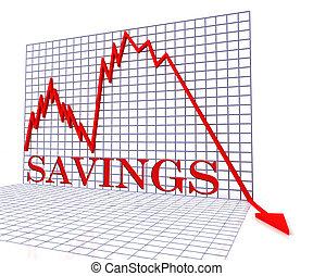 graphique, monétaire, négatif, rendre, économies, spectacles, crise, 3d