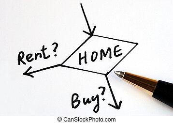 maison, achat, loyer, ou