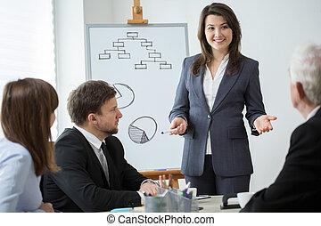mener, réunion, business, patron