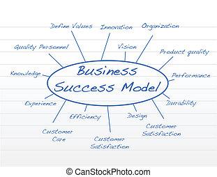modèle, business, reussite