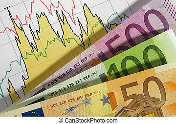 monnaie, graphique financier, euro