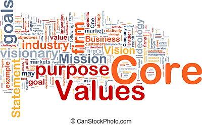 noyau, concept, valeurs, fond