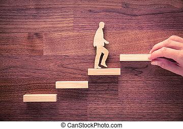 personnel, carrière, développement