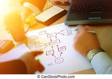 planification, professionnels