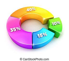 pourcentages, 3d, diagramme, tarte