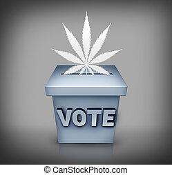 question, marijuana, élection