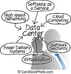 réseau, diagramme, directeur, données, dessin, centre