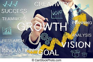 reussite, croissance affaires, concepts, représenter, homme