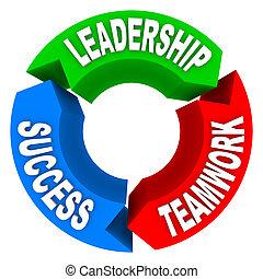 reussite, -, flèches, direction, collaboration, circulaire