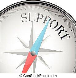 soutien, compas