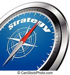 stratégie, compas