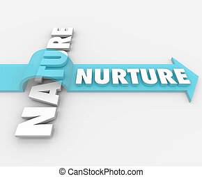 sur, nourrir, psychologie, vs, flèche, nature, mot