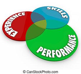 techniques, revue, expérience, diagramme, employé, performance, venn