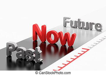 timeline, past-now-future, mot, concept:, 3d