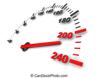 vitesse, mètre